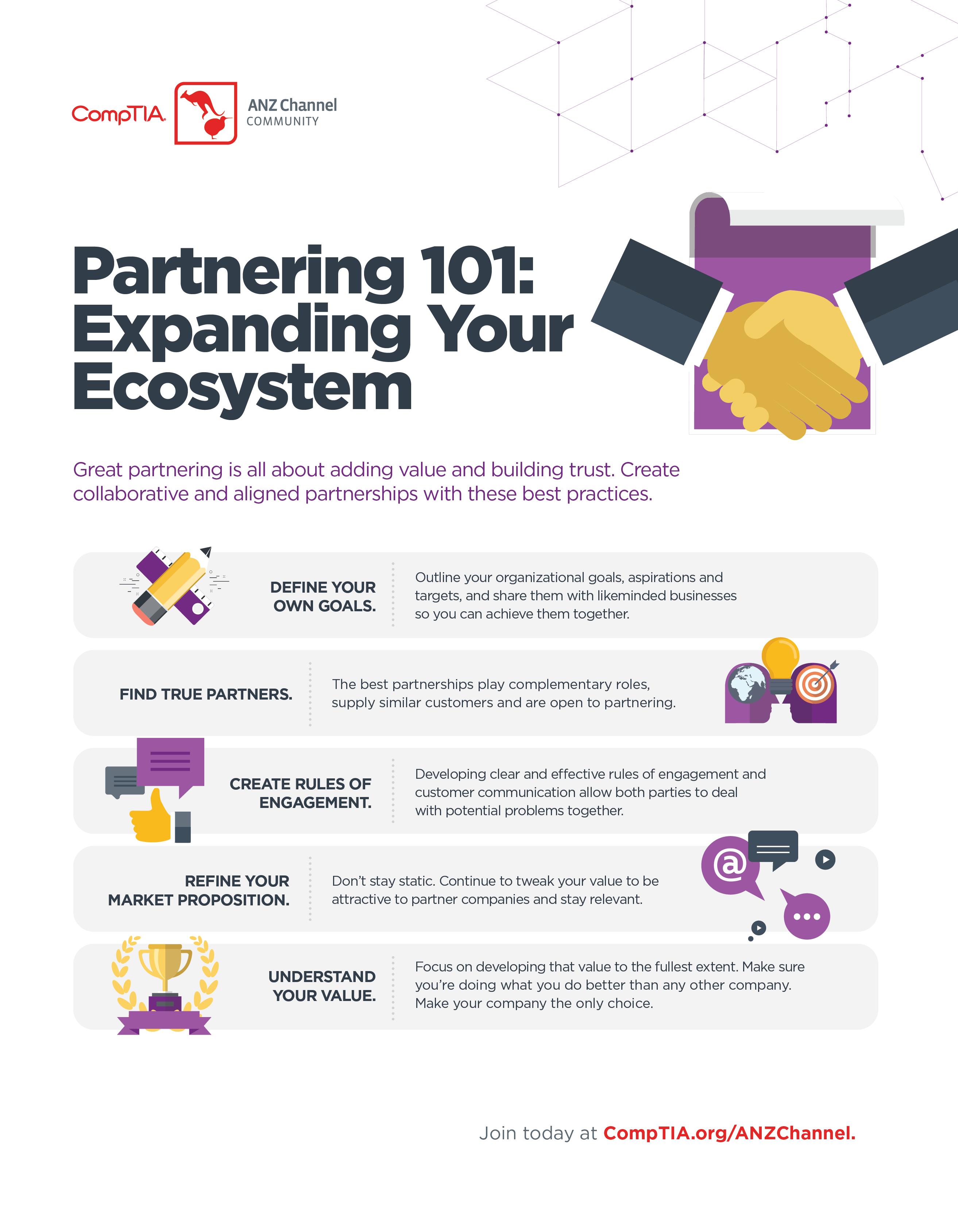 Partnering 101