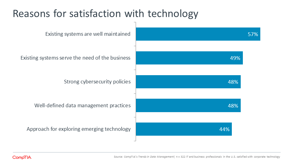 Reasons for satisfaction with technology
