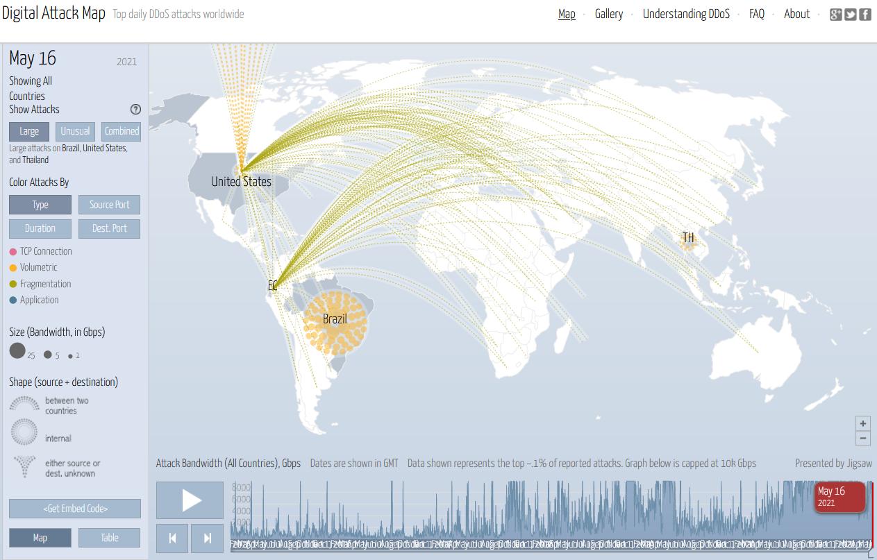 Screenshot of a digital attack map